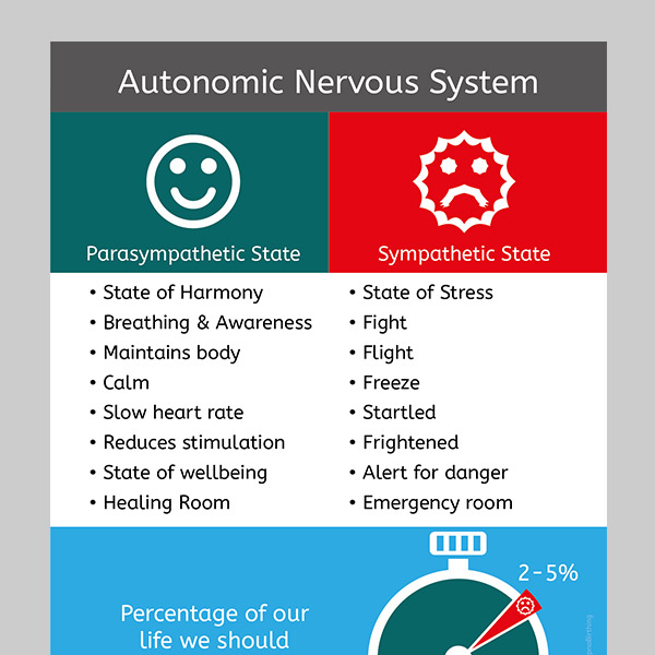 NHR Infographics